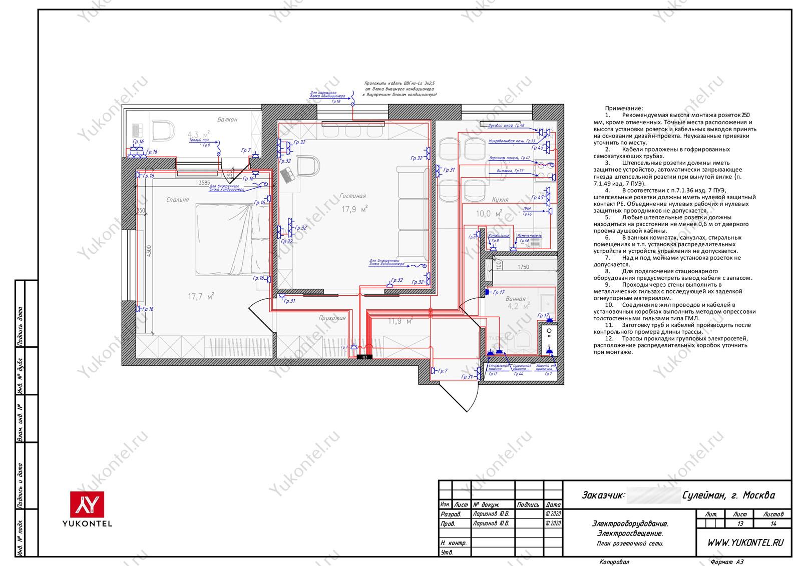 проект электрощита квартира Москва