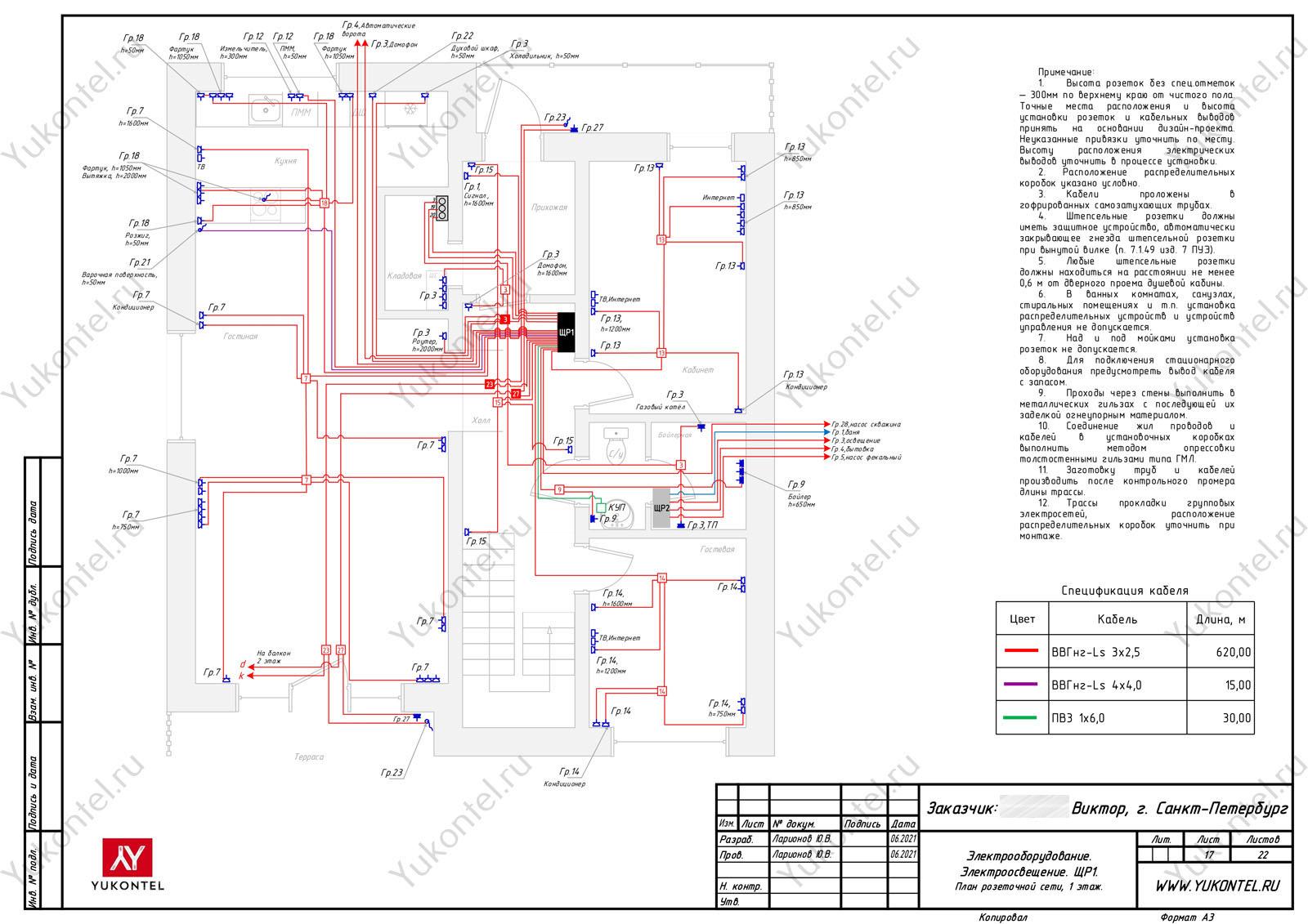 097-проект-электрощита-спб-чдом-юконтел (4)