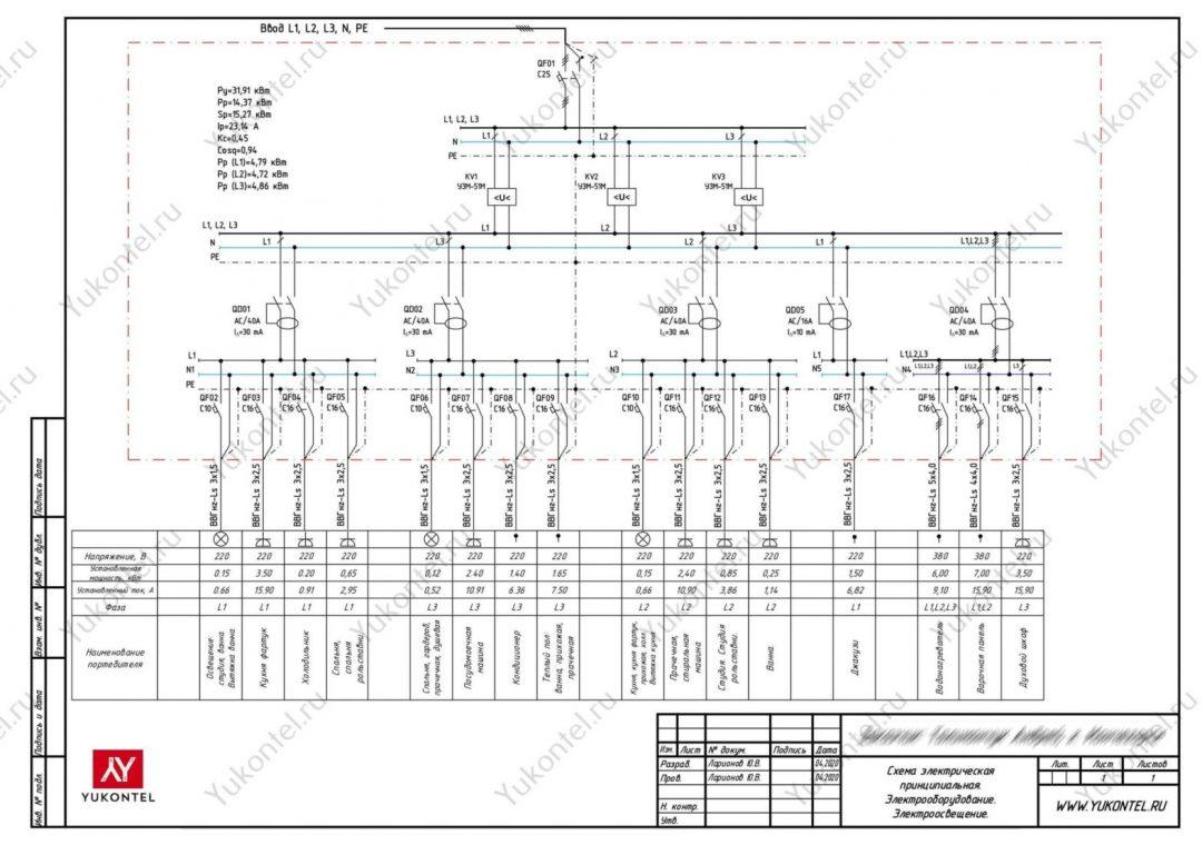 Проект электрики ч-дом Мончегорск