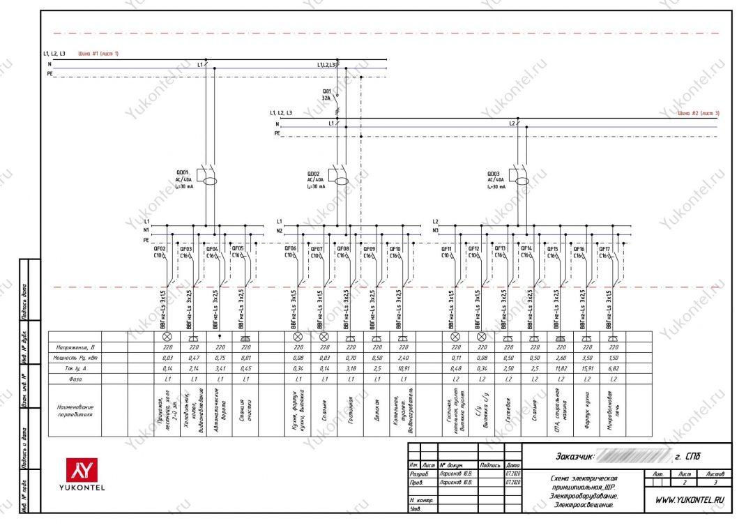 Проект электрики коттедж Спб