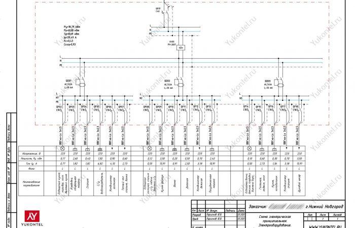 Проект электрики 3к-кв Нижний Новгород