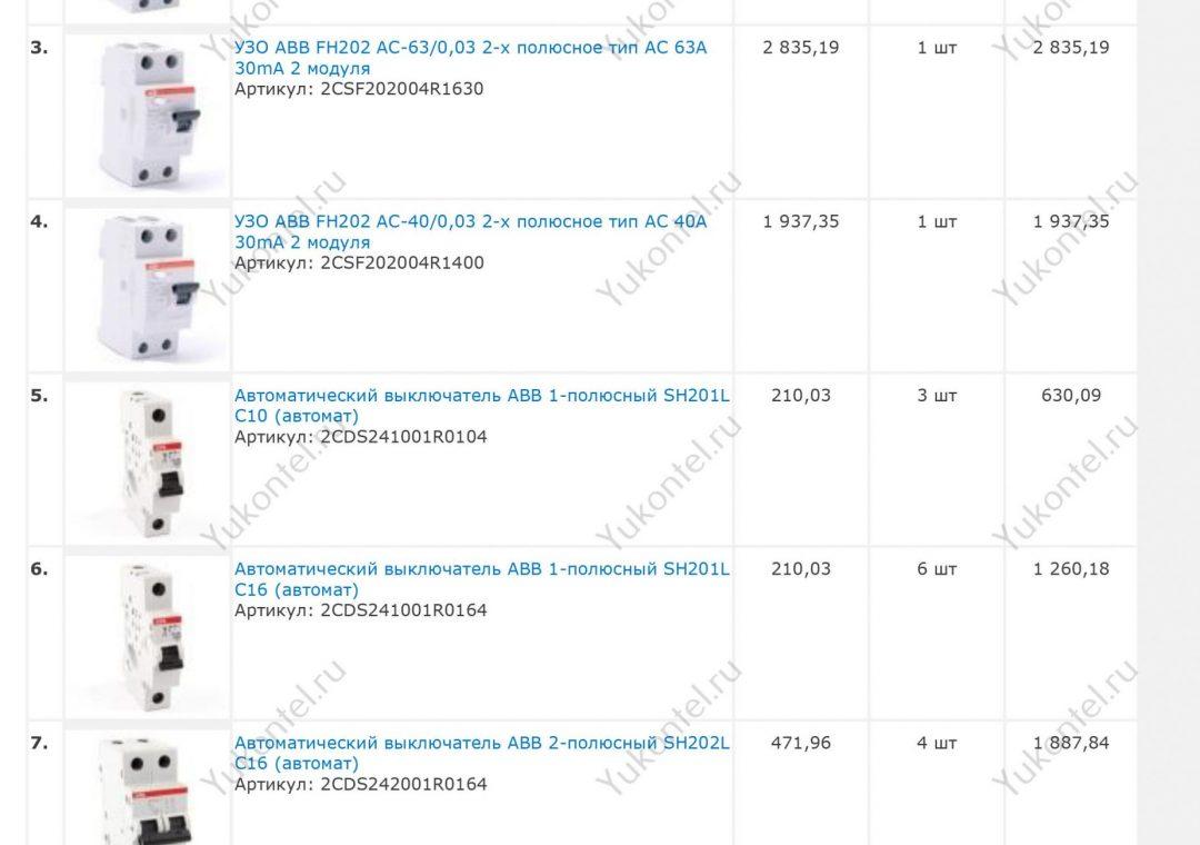 проект электрики - Спецификация заказа комплектующих