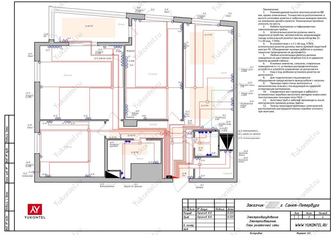 план электрики - План розеточной сети