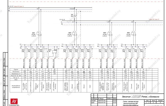 Проект электрощита для частного дома Балашиха